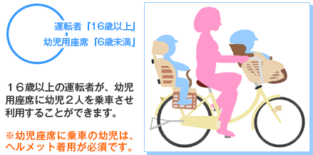 3seats_cycle_01