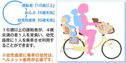 3seats_cycle_02