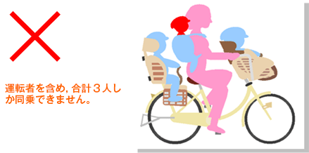 3seats_cycle_03