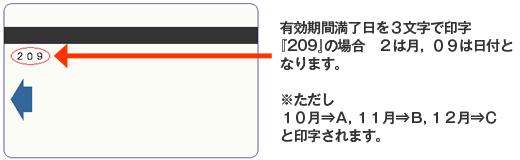 定期券 有効期間満了日印字例