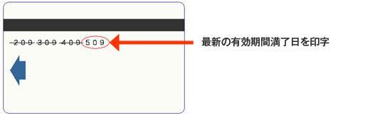 定期券 更新時の印字例